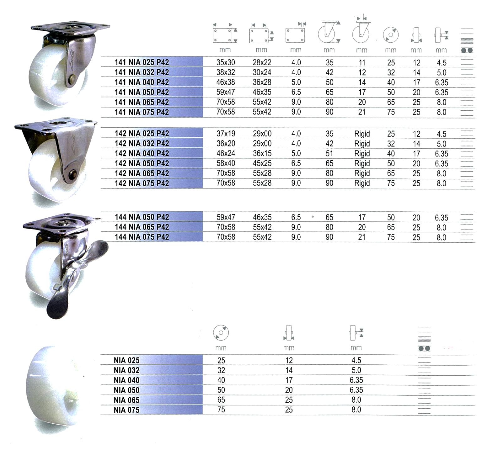 J&L Industries Trading Sdn Bhd Castor Wheels